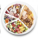 Dieta w leczeniu chorób nowotworowych