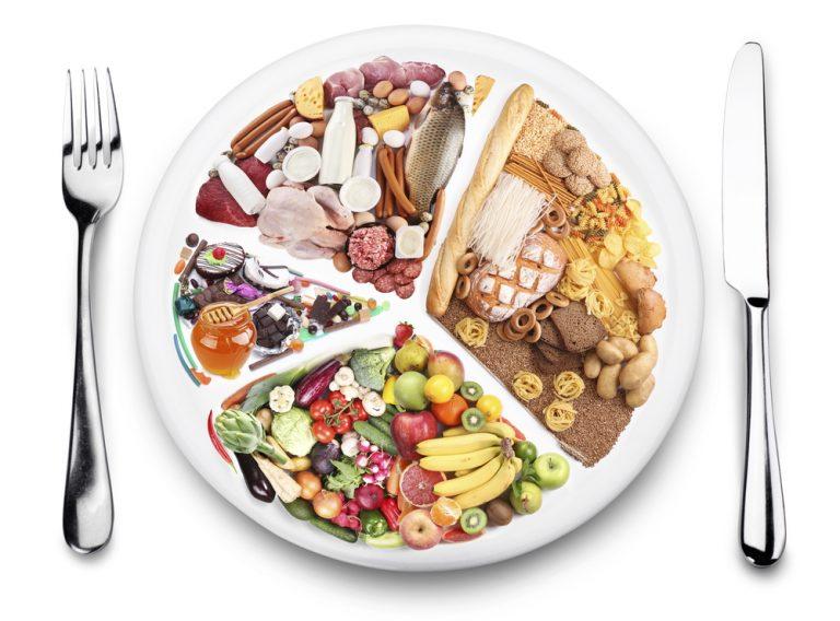 dieta zbilansowana